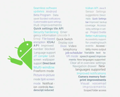 androidnlogo100661795orig
