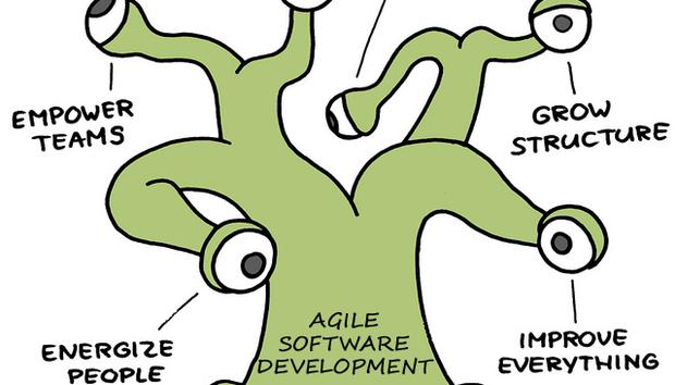 agile-alien-copy