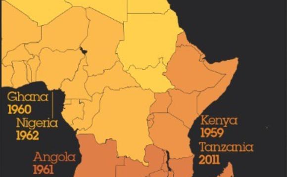 ibm-in-africa