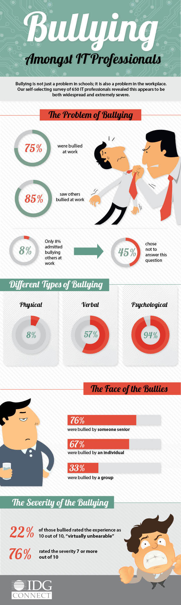 bully-infographic-1