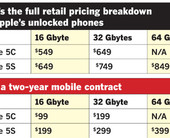 091113iphonepricing500