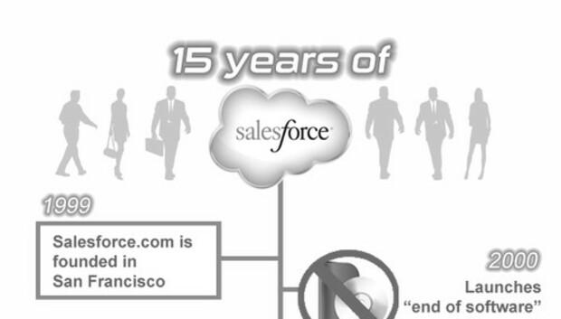 salesforcetimeline500