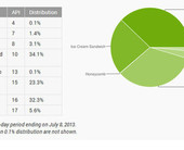 july2013androidstats100045440large500