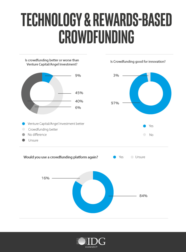 crowdundingsocial