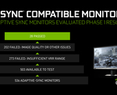 Nvidia's G-Sync Compatible validation flunks over 94% of FreeSync monitors. Here's why