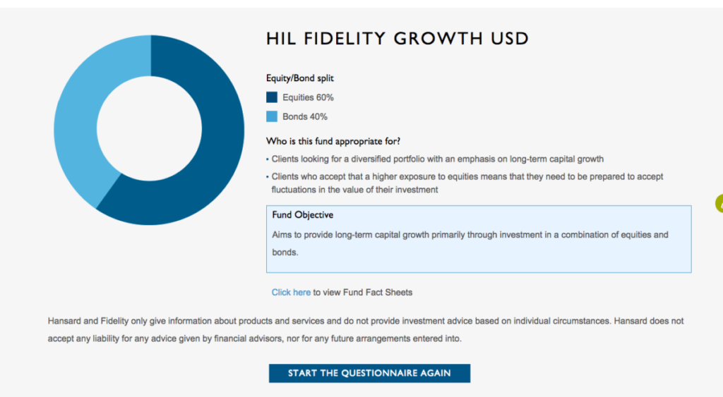 IoM's Hansard and Fidelity co-launch risk analysis tool for advisers