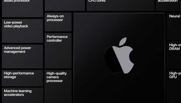 Apple drops Intel: Transition to ARM processors in Macs will start later in 2020