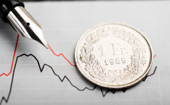 Swiss National Bank reports strong Q3 figures as CHF weakens