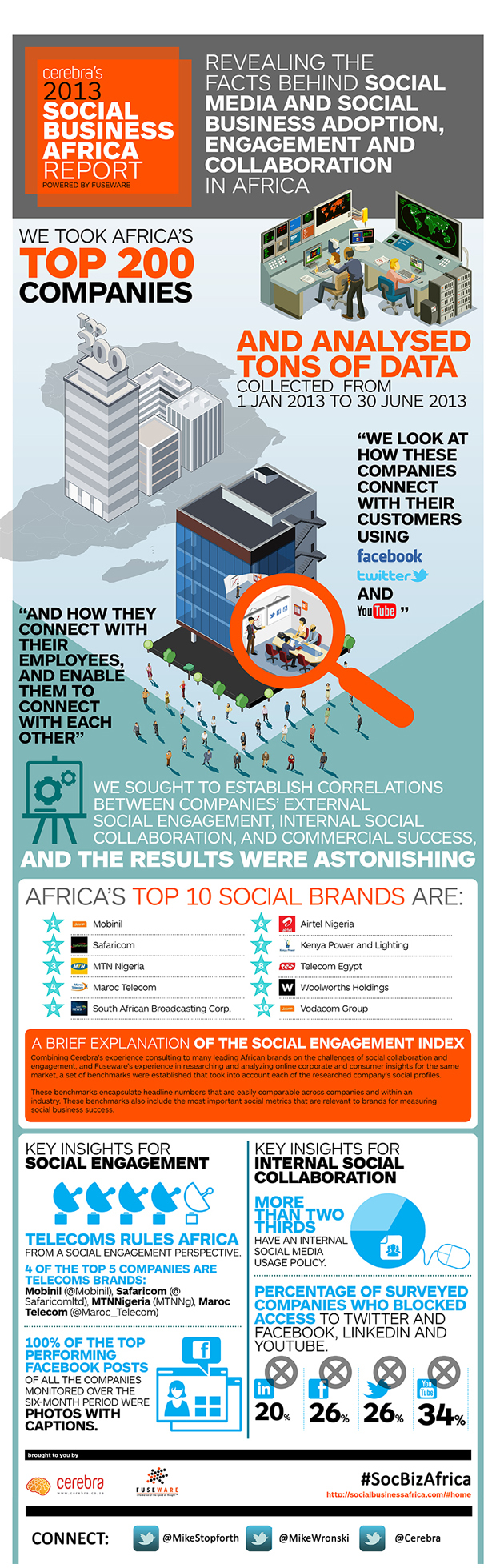social-business-africa-re-sized-infographic