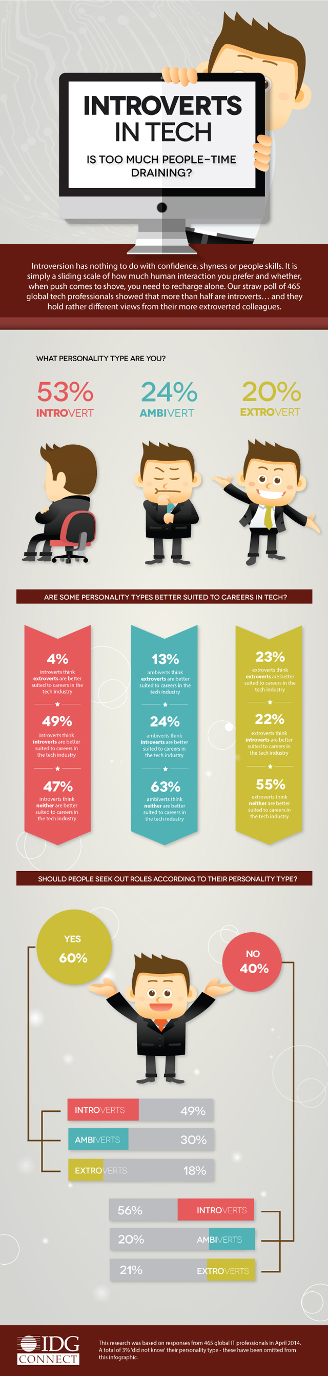 introverts-in-tech-infographic