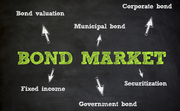 Bond market headaches: The Fed and Greece
