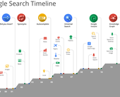 google20search20timeline500