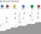 google20search20timeline500
