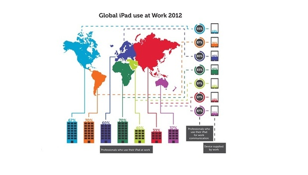 ipad-infographic-small