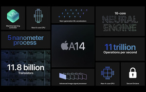 A14 Bionic FAQ: What you need to know about Apple's 5nm processor