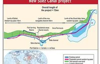 Egypt embarks on expanding the Suez Canal