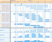 netronic-gantt-chart