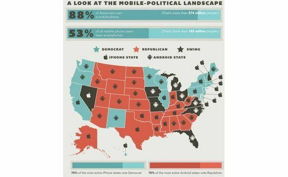 mobile-campaign