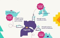 Ugandans to pay less by using WorldRemit