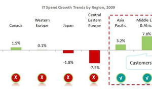 it-growth-trends-by-region-2009-7th-september