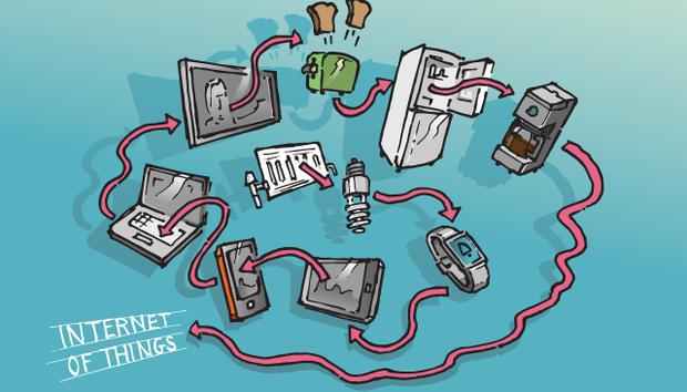 internet-of-things-4