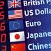 Today's exchange rates