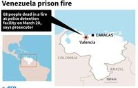 Venezuela jailbreak attempt sparks blaze, 68 dead