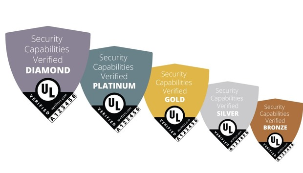 How hackable is your smart device? The UL IoT Security Rating and UL Verified Mark will tell you