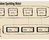 sparklingwater2