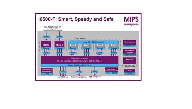 mipsi6500fblockdiagram100725950orig