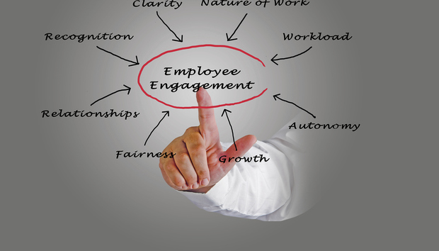 employeemanagerengagement100661159orig