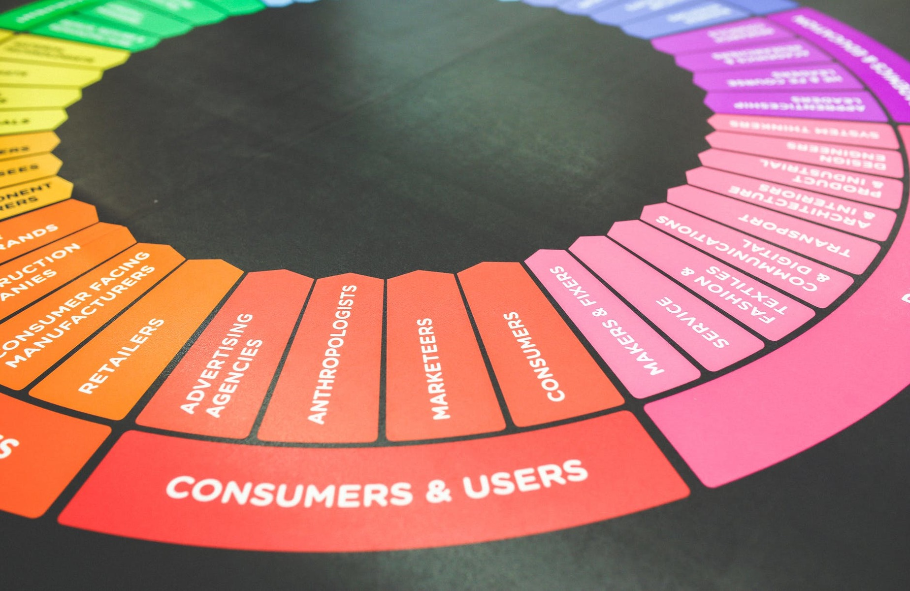 Alignment and purpose key to customer centric marketing