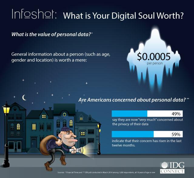 digital-soul-infoshot
